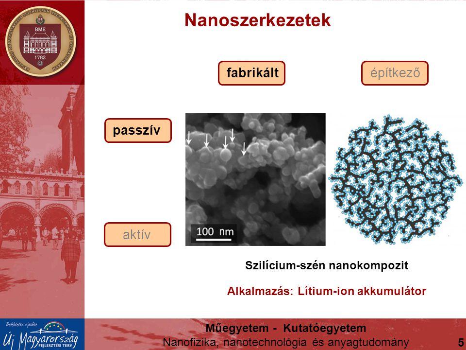 passzív aktív fabrikáltépítkező Műegyetem - Kutatóegyetem Nanofizika, nanotechnológia és anyagtudomány 5 Nanoszerkezetek Szilícium-szén nanokompozit A