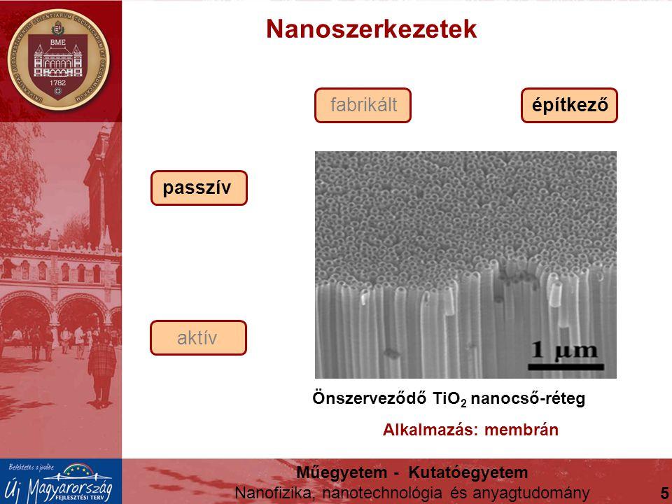 passzív aktív fabrikáltépítkező Műegyetem - Kutatóegyetem Nanofizika, nanotechnológia és anyagtudomány 5 Nanoszerkezetek Önszerveződő TiO 2 nanocső-ré