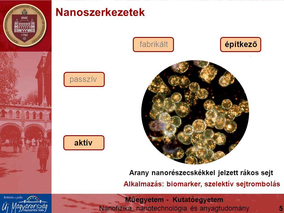 Nanoszerkezetek passzív aktív fabrikáltépítkező 5 Műegyetem - Kutatóegyetem Nanofizika, nanotechnológia és anyagtudomány Arany nanorészecskékkel jelze