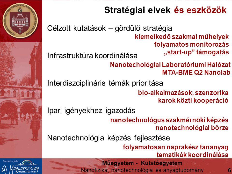 Stratégiai elvek Célzott kutatások – gördülő stratégia Interdiszciplináris témák prioritása Ipari igényekhez igazodás Nanotechnológia képzés fejleszté