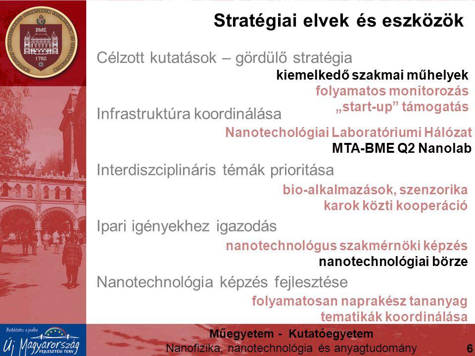 Célzott kutatások – gördülő stratégia Interdiszciplináris témák prioritása Ipari igényekhez igazodás Nanotechnológia képzés fejlesztése Infrastruktúra