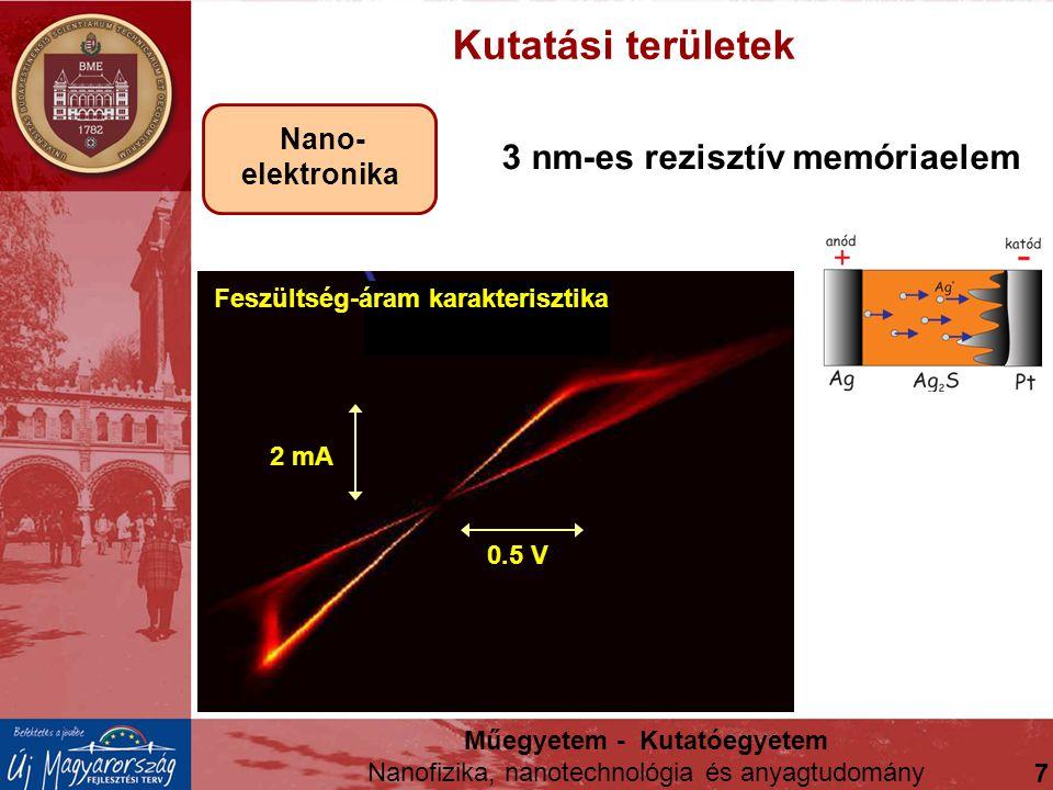 Kutatási területek Nano- elektronika 3 nm-es rezisztív memóriaelem 0.5 V 2 mA Feszültség-áram karakterisztika Műegyetem - Kutatóegyetem Nanofizika, na