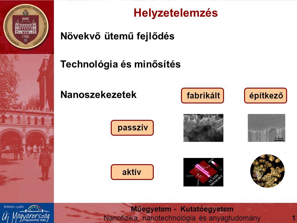 Helyzetelemzés Növekvő ütemű fejlődés Technológia és minősítés Nanoszekezetek passzív aktív fabrikáltépítkező Műegyetem - Kutatóegyetem Nanofizika, na