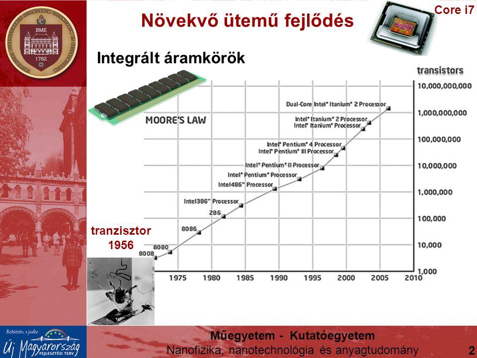 Növekvő ütemű fejlődés tranzisztor 1956 Integrált áramkörök Műegyetem - Kutatóegyetem Nanofizika, nanotechnológia és anyagtudomány 2 Core i7