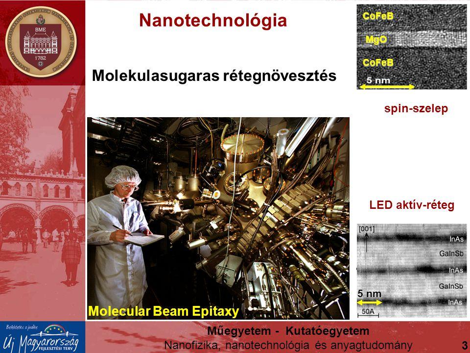 Nanotechnológia Molecular Beam Epitaxy Molekulasugaras rétegnövesztés MgO CoFeB CoFeB 5 nm Műegyetem - Kutatóegyetem Nanofizika, nanotechnológia és an