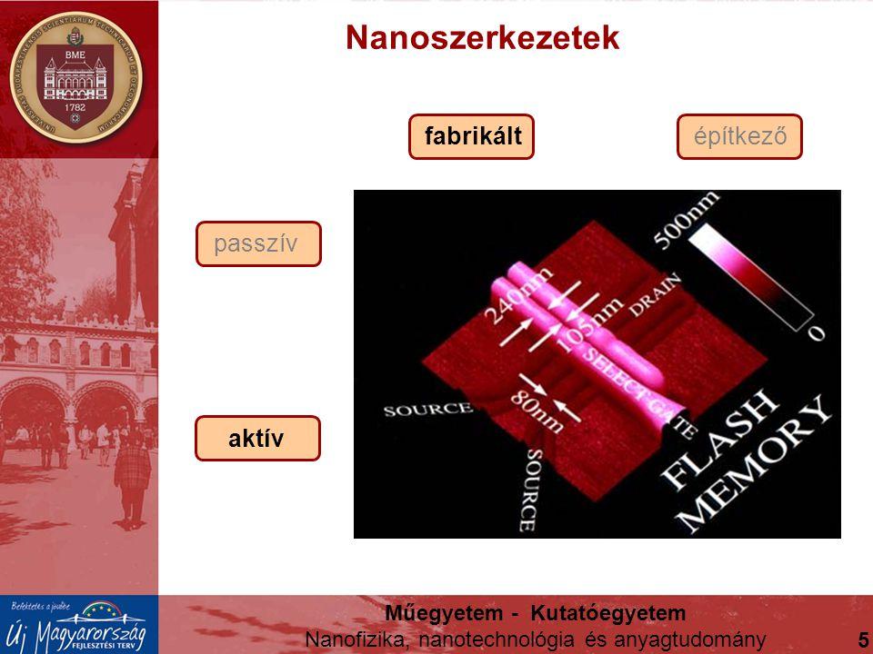 passzív aktív fabrikáltépítkező Műegyetem - Kutatóegyetem Nanofizika, nanotechnológia és anyagtudomány 5 Nanoszerkezetek