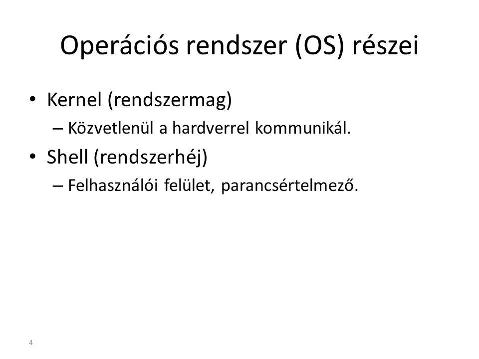 Kernel feladatai A hardver elemek összehangolása.Ki- és bemeneti eszközök kezelése.