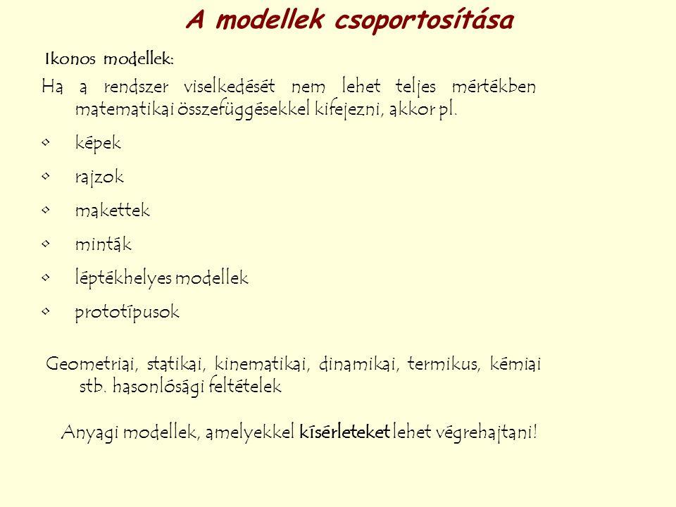 A modellek csoportosítása Ikonos modellek: Ha a rendszer viselkedését nem lehet teljes mértékben matematikai összefüggésekkel kifejezni, akkor pl. kép