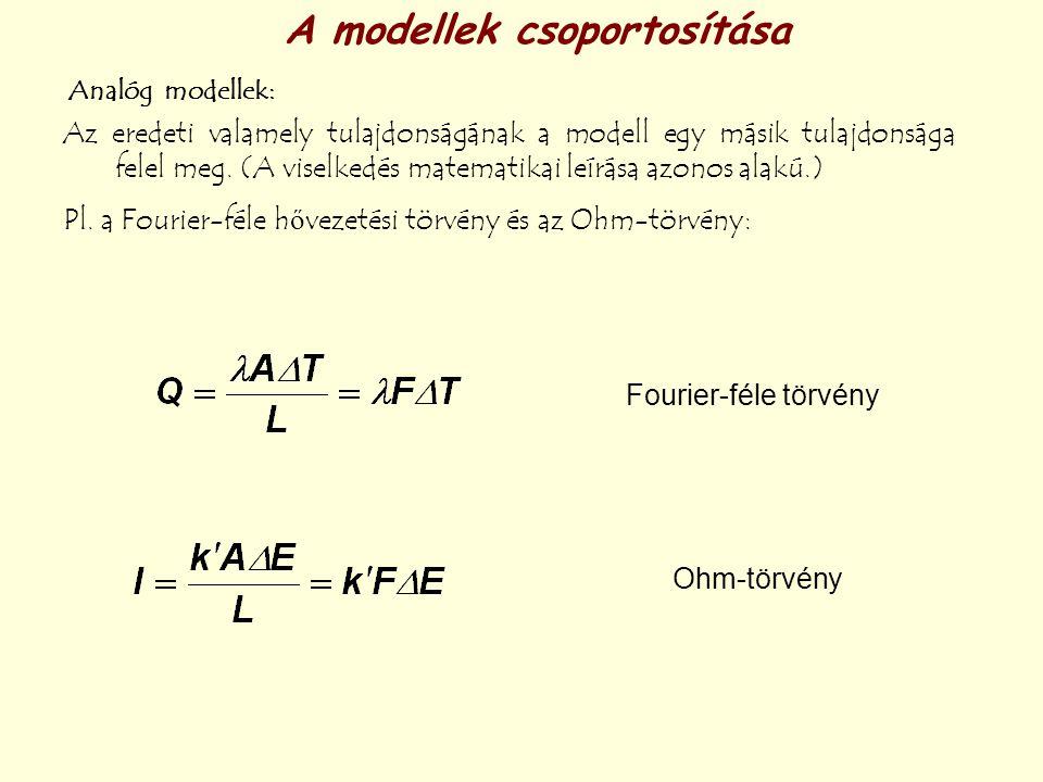 A modellek csoportosítása Analóg modellek: Az eredeti valamely tulajdonságának a modell egy másik tulajdonsága felel meg. (A viselkedés matematikai le