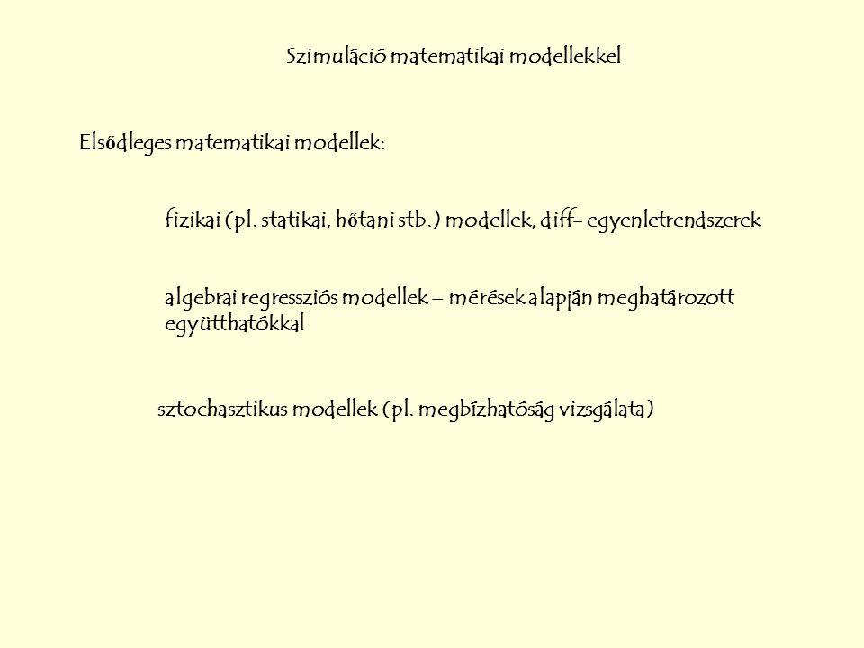 sztochasztikus modellek (pl. megbízhatóság vizsgálata) Elsődleges matematikai modellek: fizikai (pl. statikai, hőtani stb.) modellek, diff- egyenletre