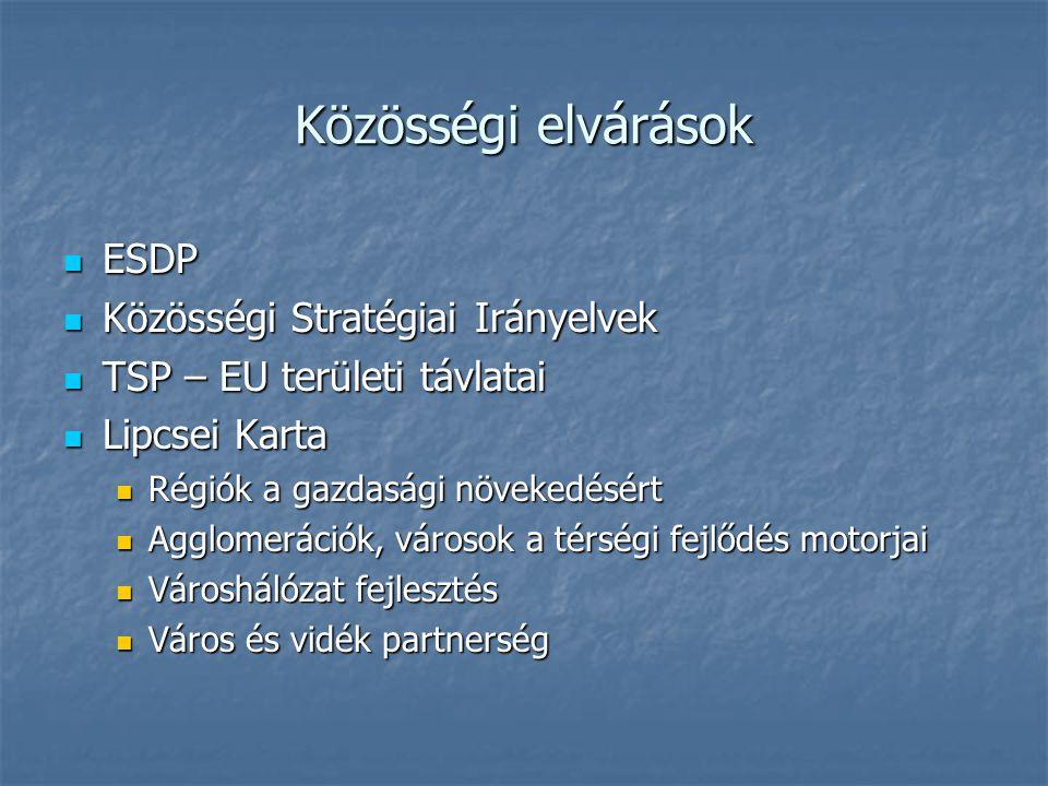 Közösségi elvárások ESDP ESDP Közösségi Stratégiai Irányelvek Közösségi Stratégiai Irányelvek TSP – EU területi távlatai TSP – EU területi távlatai Li