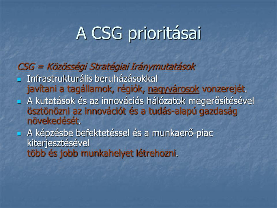 A CSG prioritásai CSG = Közösségi Stratégiai Iránymutatások Infrastrukturális beruházásokkal javítani a tagállamok, régiók, nagyvárosok vonzerejét. In