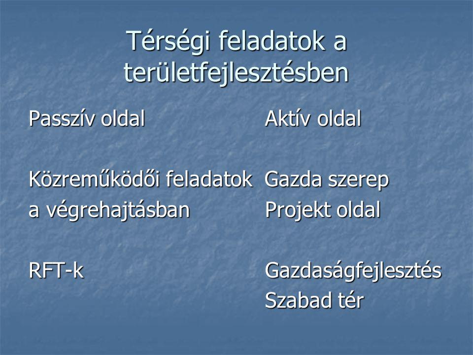 Térségi feladatok a területfejlesztésben Passzív oldal Aktív oldal Közreműködői feladatok Gazda szerep a végrehajtásbanProjekt oldal RFT-kGazdaságfejl
