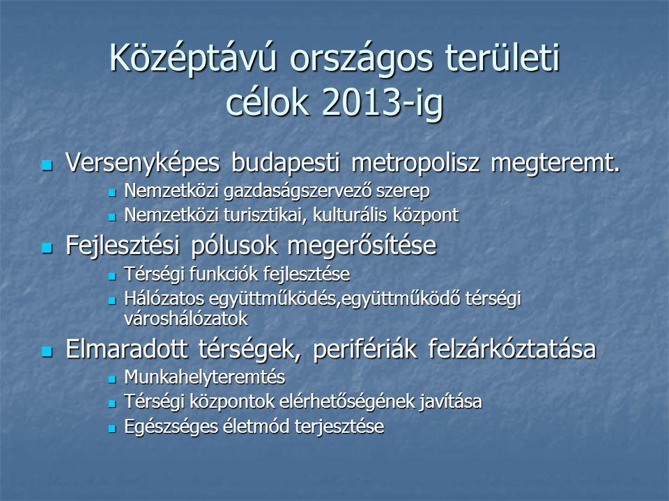 Középtávú országos területi célok 2013-ig Versenyképes budapesti metropolisz megteremt. Versenyképes budapesti metropolisz megteremt. Nemzetközi gazda