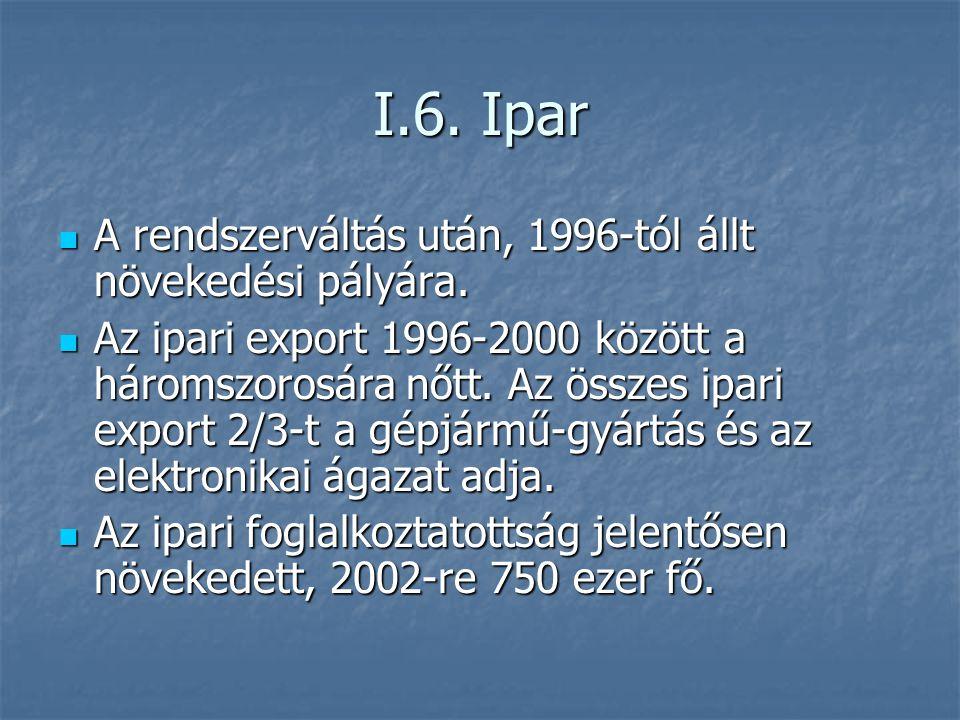 I.6. Ipar A rendszerváltás után, 1996-tól állt növekedési pályára. A rendszerváltás után, 1996-tól állt növekedési pályára. Az ipari export 1996-2000