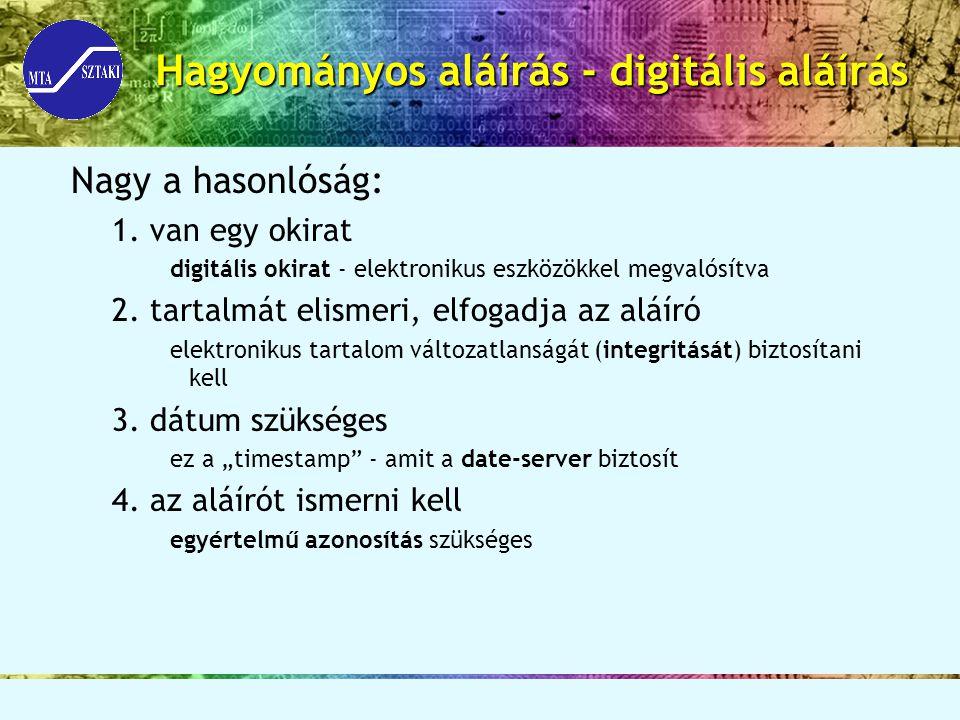 Digitális aláírás = üzenet-kivonat sajátkulccsal titkosítva