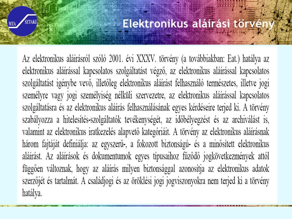 1.A digitális okirat Digitális aláírás törvény 2001.