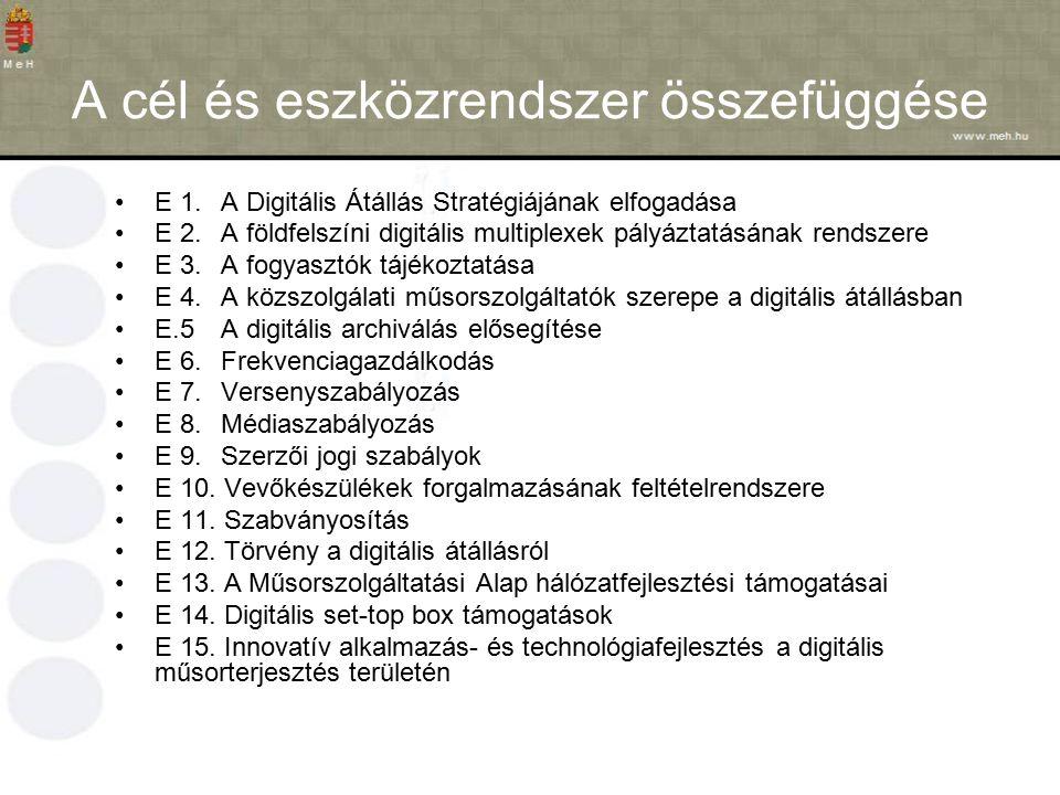 A cél és eszközrendszer összefüggése E 1. A Digitális Átállás Stratégiájának elfogadása E 2. A földfelszíni digitális multiplexek pályáztatásának rend