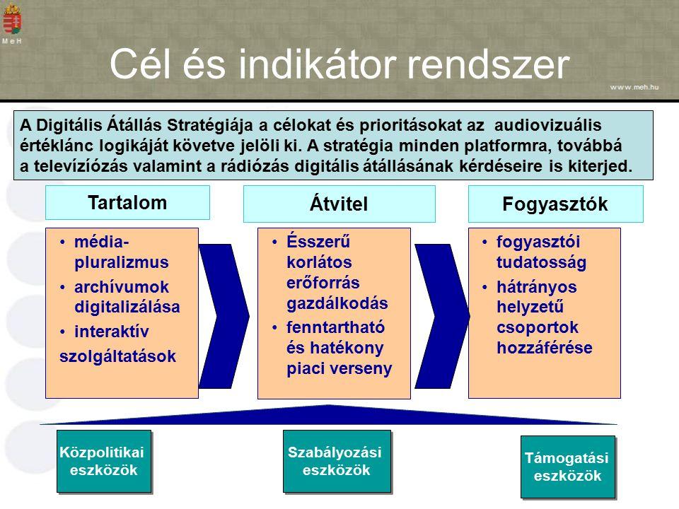 Közpolitikai eszközök Stratégiai orientáció A földfelszíni digitális multiplexek pályáztatásának rendszere A fogyasztók tájékoztatása A közszolgálati csatornák szerepe a digitális átállásban A digitális archívumok létrehozatalával összefüggő intézkedések