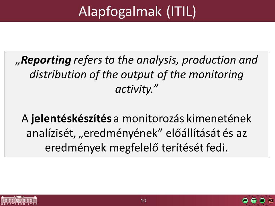 "10 Alapfogalmak (ITIL) ""Reporting refers to the analysis, production and distribution of the output of the monitoring activity."" A jelentéskészítés a"