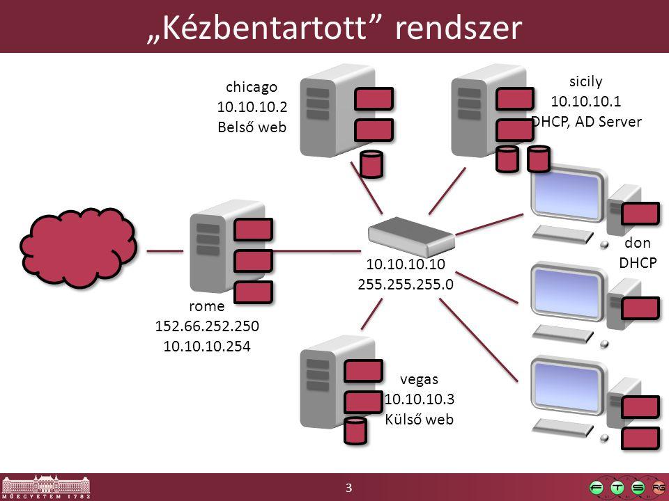 """4 """"Kézbentartott rendszer rome 152.66.252.250 10.10.10.254 vegas 10.10.10.3 Külső web sicily 10.10.10.1 DHCP, AD Server chicago 10.10.10.2 Belső web don DHCP 10.10.10.10 255.255.255.0"""