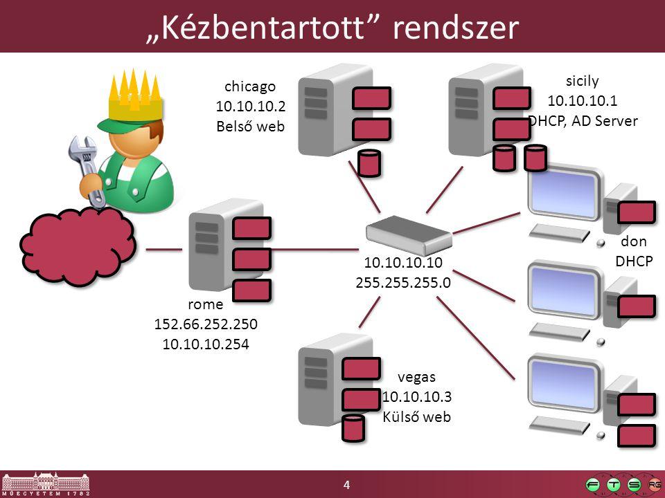 """4 """"Kézbentartott"""" rendszer rome 152.66.252.250 10.10.10.254 vegas 10.10.10.3 Külső web sicily 10.10.10.1 DHCP, AD Server chicago 10.10.10.2 Belső web"""
