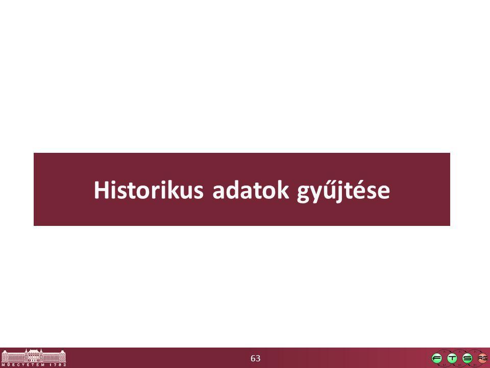 63 Historikus adatok gyűjtése