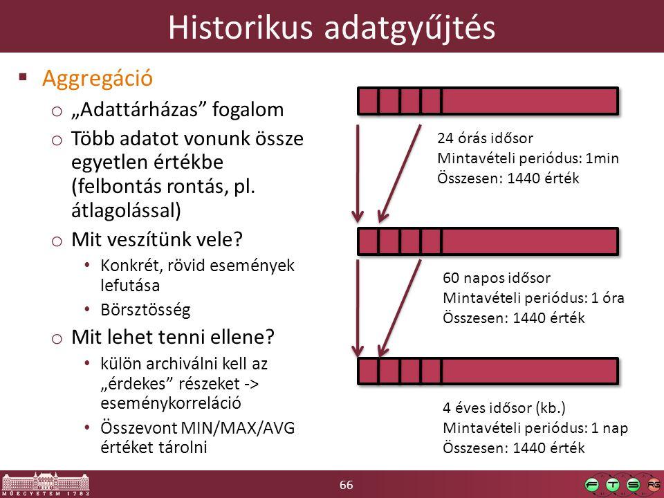 """66 Historikus adatgyűjtés  Aggregáció o """"Adattárházas"""" fogalom o Több adatot vonunk össze egyetlen értékbe (felbontás rontás, pl. átlagolással) o Mit"""