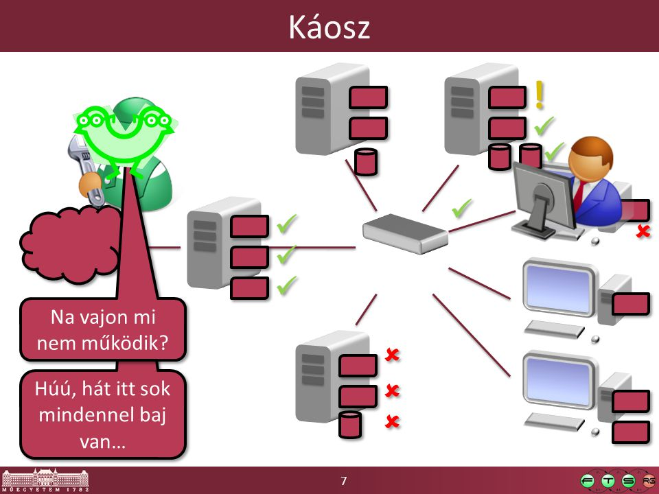 38 Monitorozó rendszer példa: Nagios  Rendelkezésreállás és teljesítmény jelentés  Naplók és riasztások  Főleg aktív szondázás o kézi konfigurálás…  Saját ágens protokoll o Egyszerű, szöveges, bővíthető shell szkriptekkel o Támogat szabványos protokollokat is