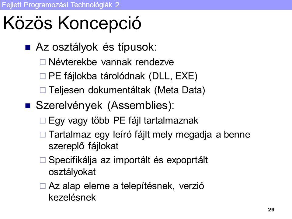 Fejlett Programozási Technológiák 2. 29 Közös Koncepció Az osztályok és típusok:  Névterekbe vannak rendezve  PE fájlokba tárolódnak (DLL, EXE)  Te