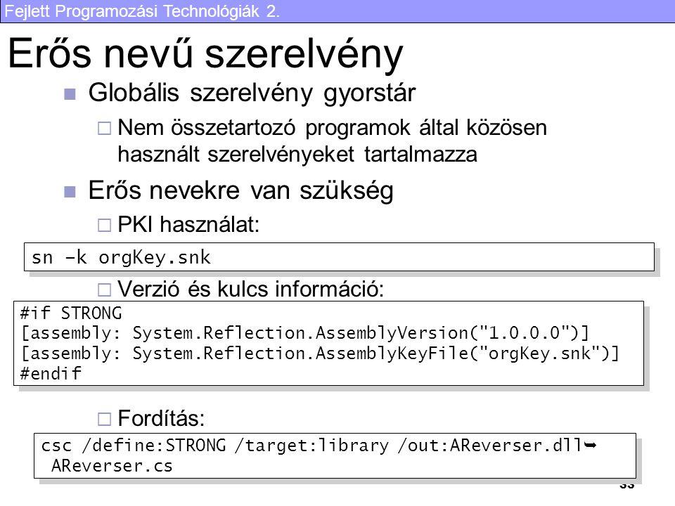 Fejlett Programozási Technológiák 2. 33 Globális szerelvény gyorstár  Nem összetartozó programok által közösen használt szerelvényeket tartalmazza Er