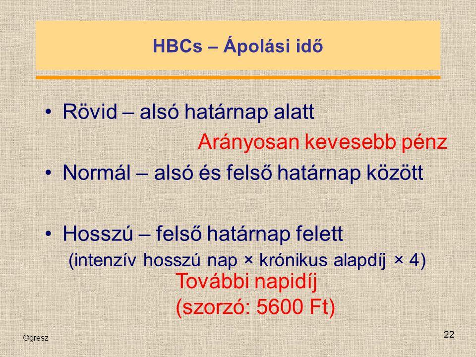 ©gresz 22 HBCs – Ápolási idő Rövid – alsó határnap alatt Normál – alsó és felső határnap között Hosszú – felső határnap felett (intenzív hosszú nap ×