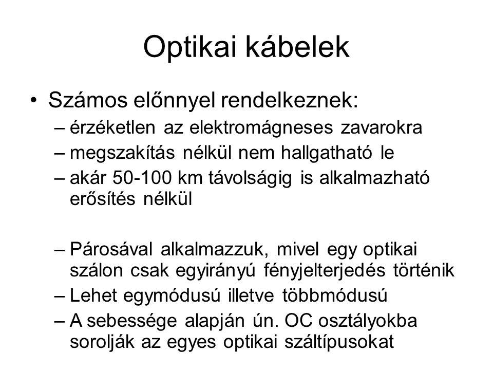 Optikai kábelek Számos előnnyel rendelkeznek: –érzéketlen az elektromágneses zavarokra –megszakítás nélkül nem hallgatható le –akár 50-100 km távolság