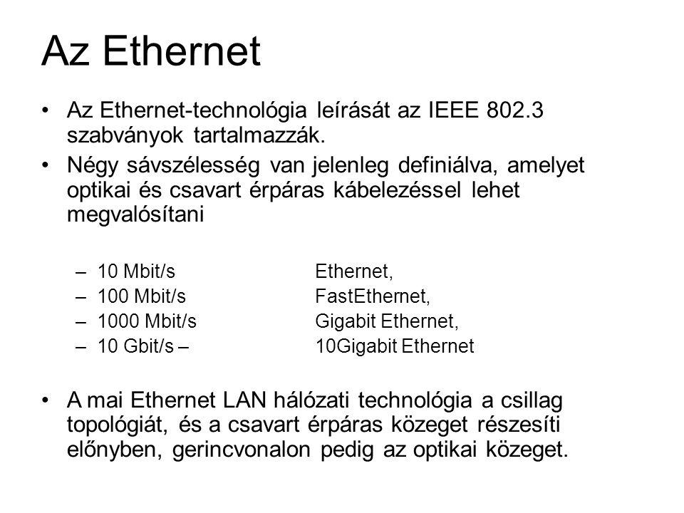 Az Ethernet Az Ethernet-technológia leírását az IEEE 802.3 szabványok tartalmazzák. Négy sávszélesség van jelenleg definiálva, amelyet optikai és csav