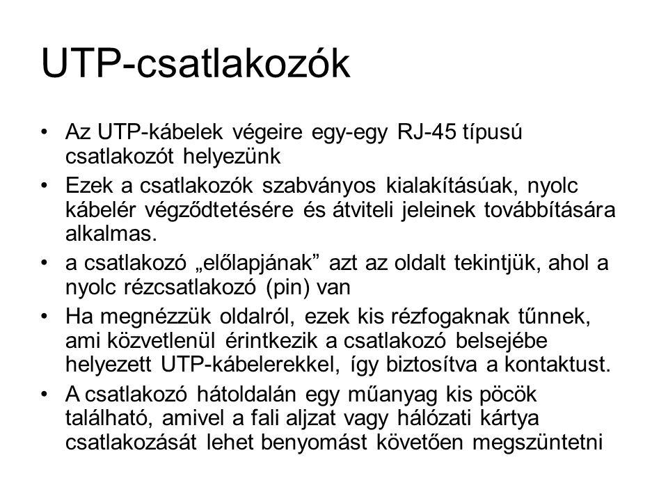 UTP-csatlakozók Az UTP-kábelek végeire egy-egy RJ-45 típusú csatlakozót helyezünk Ezek a csatlakozók szabványos kialakításúak, nyolc kábelér végződtetésére és átviteli jeleinek továbbítására alkalmas.