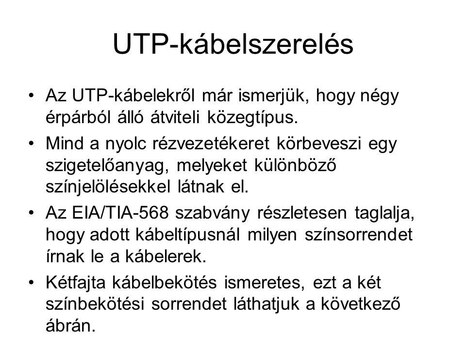 UTP-kábelszerelés Az UTP-kábelekről már ismerjük, hogy négy érpárból álló átviteli közegtípus. Mind a nyolc rézvezetékeret körbeveszi egy szigetelőany