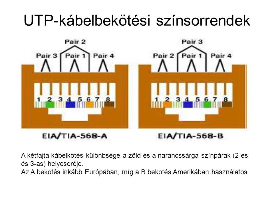 UTP-kábelbekötési színsorrendek A kétfajta kábelkötés különbsége a zöld és a narancssárga színpárak (2-es és 3-as) helycseréje. Az A bekötés inkább Eu