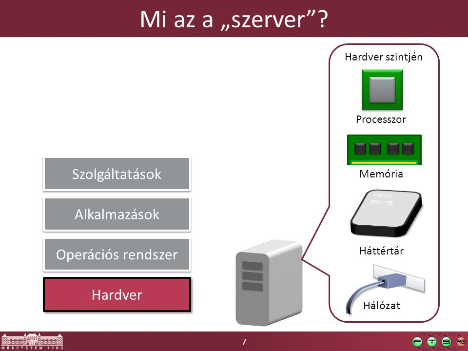 18 Külső és Belső hálózat rome 152.66.252.250 10.10.10.254 vegas 10.10.10.3 Külső web sicily 10.10.10.1 DHCP, AD Server chicago 10.10.10.2 Belső web florence DHCP don DHCP naples DHCP 10.10.10.10 255.255.255.0