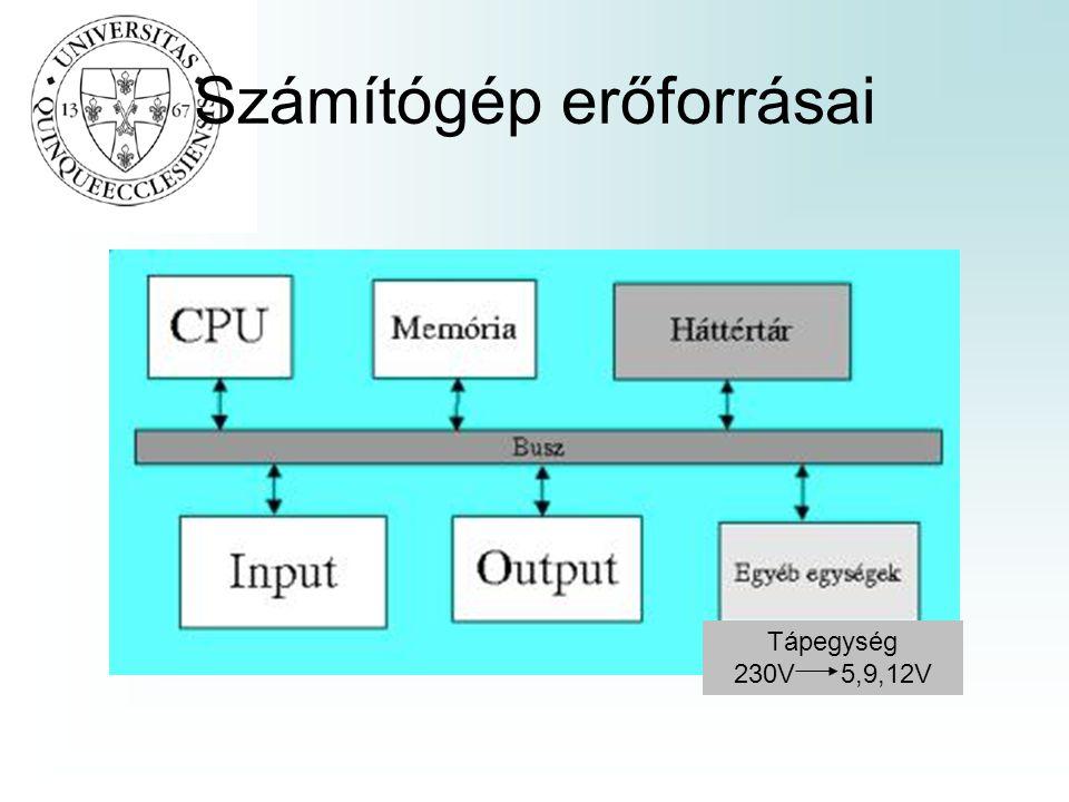 Számítógép erőforrásai Tápegység 230V5,9,12V