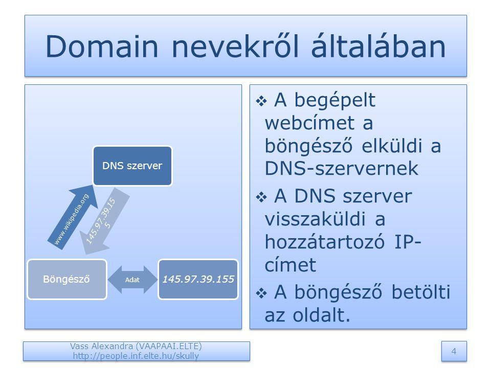 Domain nevekről általában  A begépelt webcímet a böngésző elküldi a DNS-szervernek  A DNS szerver visszaküldi a hozzátartozó IP- címet  A böngésző betölti az oldalt.