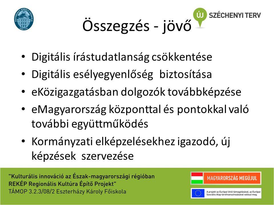 Összegzés - jövő Digitális írástudatlanság csökkentése Digitális esélyegyenlőség biztosítása eKözigazgatásban dolgozók továbbképzése eMagyarország központtal és pontokkal való további együttműködés Kormányzati elképzelésekhez igazodó, új képzések szervezése