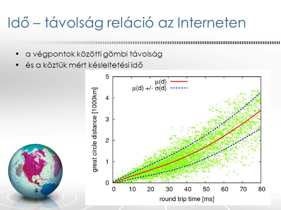 Idő – távolság reláció az Interneten a végpontok közötti gömbi távolság és a köztük mért késleltetési idő