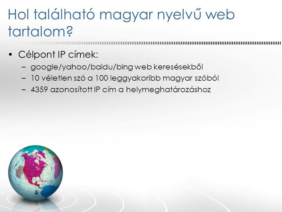 Célpont IP címek: –google/yahoo/baidu/bing web keresésekből –10 véletlen szó a 100 leggyakoribb magyar szóból –4359 azonosított IP cím a helymeghatáro