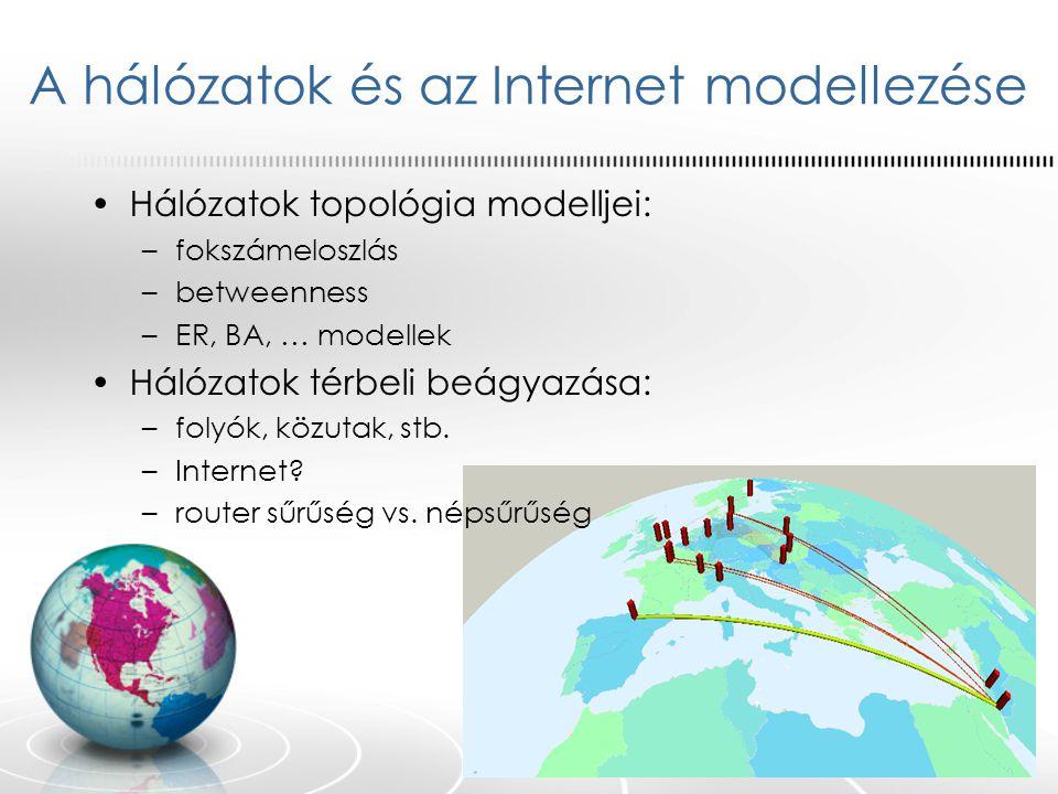 A hálózatok és az Internet modellezése Hálózatok topológia modelljei: –fokszámeloszlás –betweenness –ER, BA, … modellek Hálózatok térbeli beágyazása: