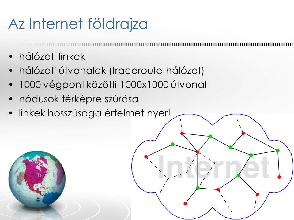 hálózati linkek hálózati útvonalak (traceroute hálózat) 1000 végpont közötti 1000x1000 útvonal nódusok térképre szúrása linkek hosszúsága értelmet nye