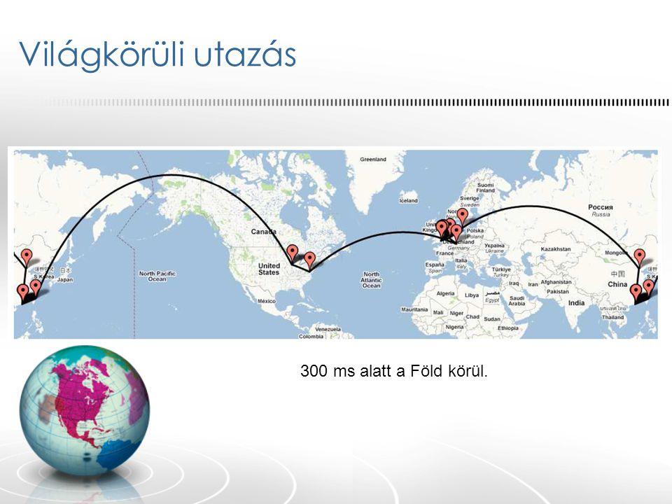 Világkörüli utazás 300 ms alatt a Föld körül.