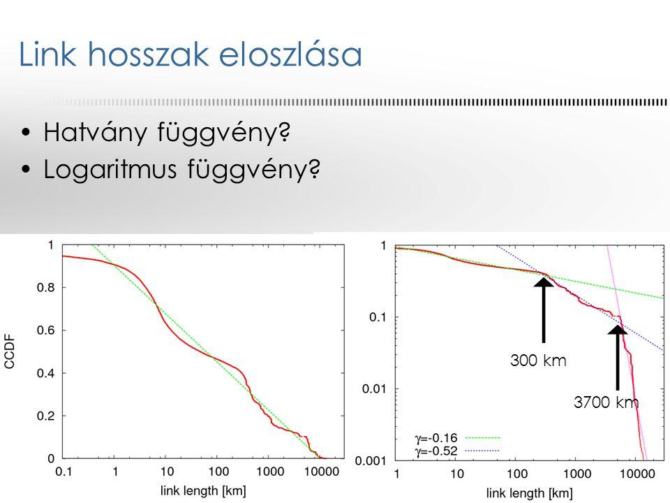 Link hosszak eloszlása Hatvány függvény? Logaritmus függvény? 300 km 3700 km