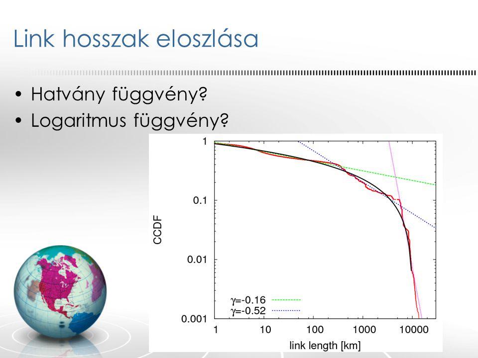 Link hosszak eloszlása Hatvány függvény? Logaritmus függvény?