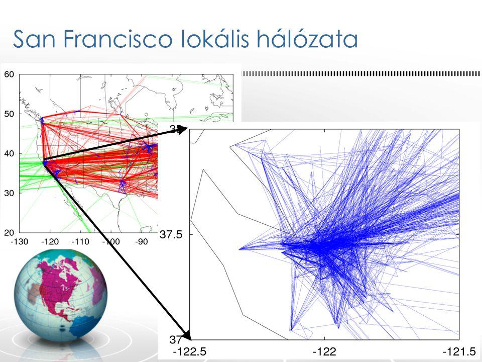 San Francisco lokális hálózata