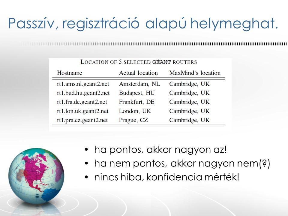 Passzív, regisztráció alapú helymeghat. ha pontos, akkor nagyon az! ha nem pontos, akkor nagyon nem(?) nincs hiba, konfidencia mérték!